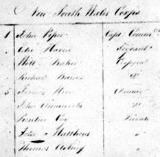 1806 NSW Corps